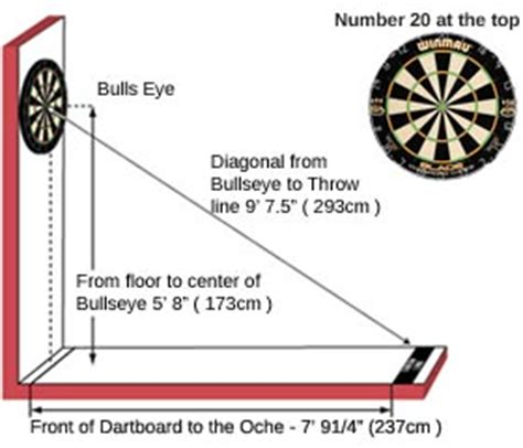 What Is The Height Of Dart Board From Floor by Dartbord Setup How To Setup Your Dart Board Play Darts