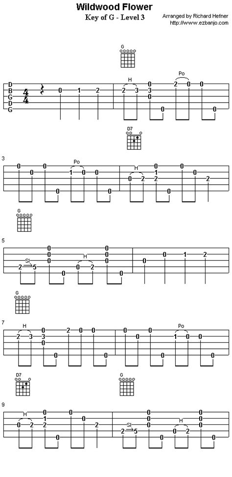 Banjo Tabs Star Spangled Banner