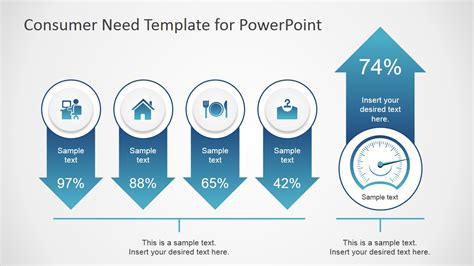 powerpoint templates for kpi consumer needs powerpoint template slidemodel