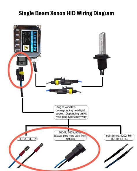 xentec h4 wiring wiring diagram