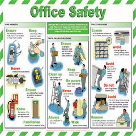 health products faw poster office safety 590x420mm plastic