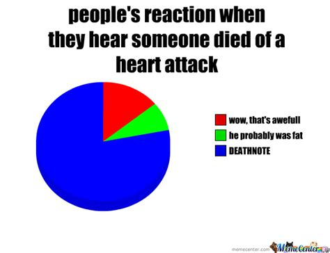 Heart Attack Meme - heart attack by just us1305 meme center