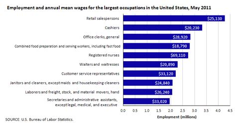Salary Of A Labor And Delivery Labor And Delivery Salary Applecool Info