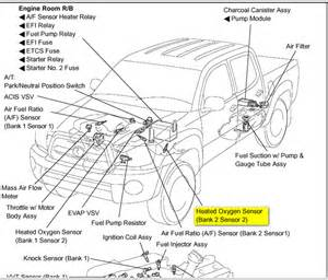 2003 toyota tacoma wiring diagram oxygen cencer tacoma free printable wiring diagrams