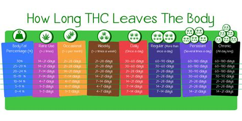 Thc Detox High by Get Em High 187 How To Detox From Marijuana When You A
