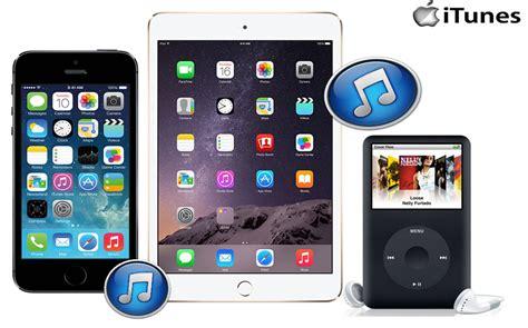Iphone Dan Ipod langkah mudah memasukkan lagu atau ke iphone dan ipod lemoot