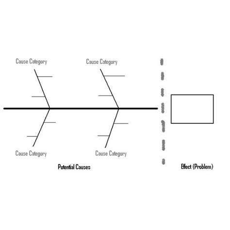 Looking At Fishbone Diagram Exles Fishbone Diagram Template Word