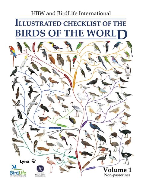 a guide to the world s languages volume i classification hbw and birdlife international illustrated checklist of
