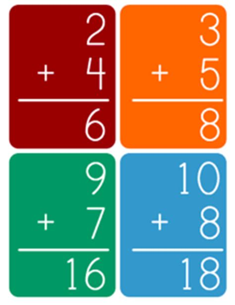 Math Flash Card Template Free by Subtraction Without Regrouping Worksheet Maker