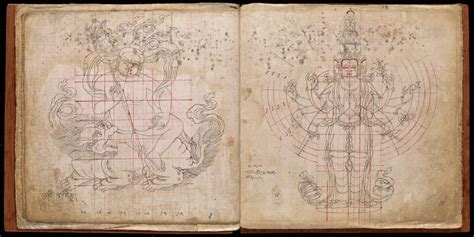 german pattern making books the tibetan book of proportions the public domain review