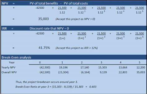 economic development report template untitled document www umsl edu