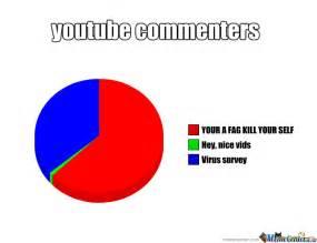 Youtube Video Meme - youtube meme by joey murray 7334 meme center