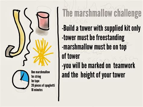 marshmallow challenge instructions kindergartners are smarter than business school students