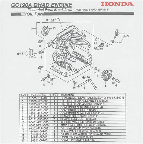 honda gc190 parts diagram captivating honda pressure washer parts diagram ideas