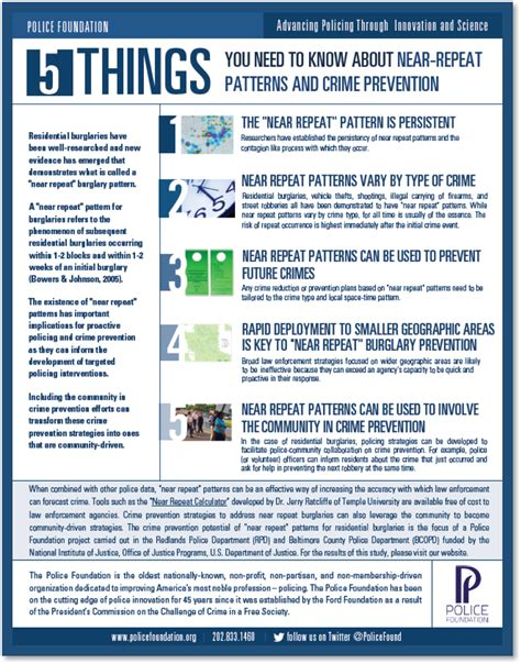 crime pattern theory exles news events police foundation