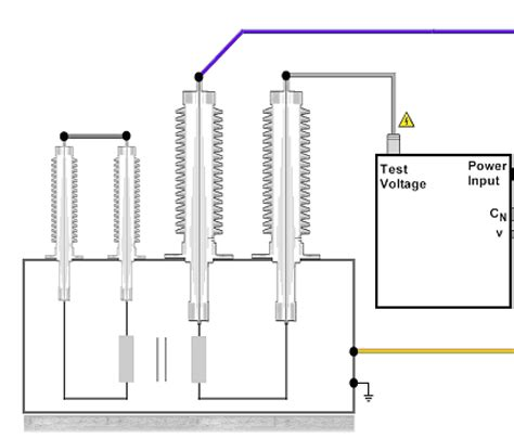 transformer impedance and voltage drop transformer impedance voltage measurement 28 images transformers measurements transformer