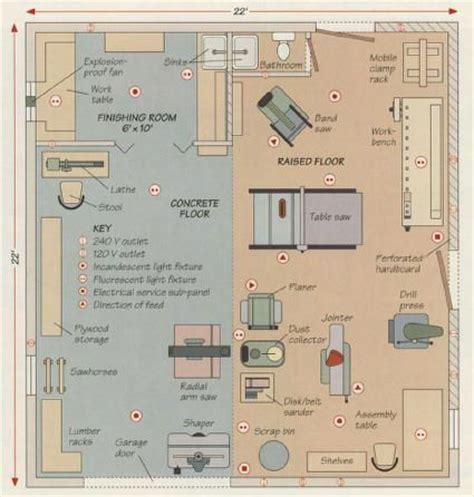 wood shop floor plans best 25 woodworking shop layout ideas on pinterest shop