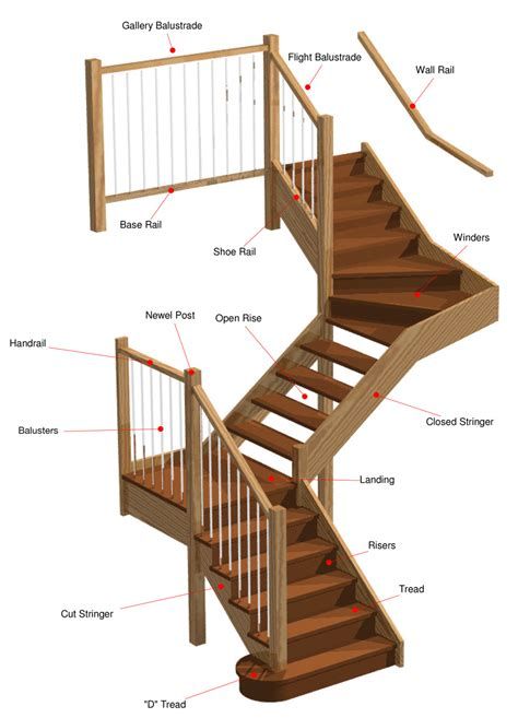 stair definition stair parts definitions images stair parts definitions