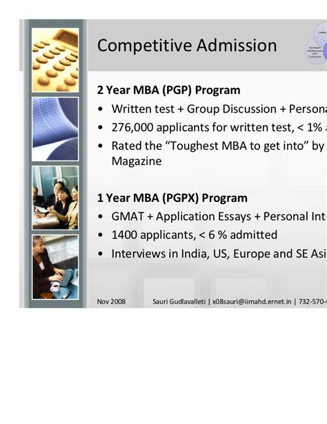 570 Gmat Mba by Iima Pgpx Introduction