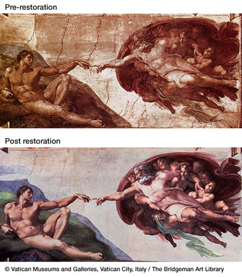 how to copyright michelangelo the register