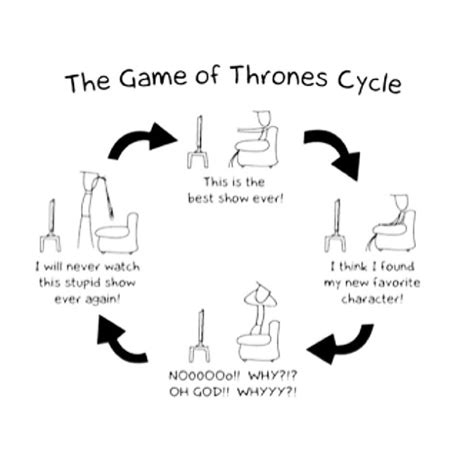 game of thrones cycle dj icy ice