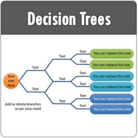 Powerpoint Decision Tree Diagrams Decision Tree Template
