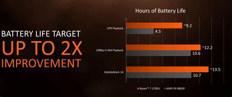 amd mobile amd ryzen with radeon graphics launched for ultrathin