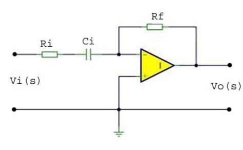 high pass filter calculator graph active high pass filter
