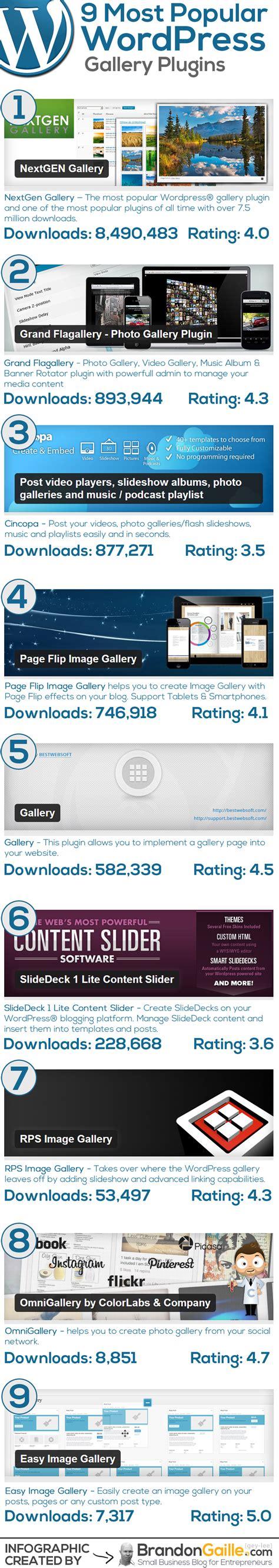 best photo gallery plugin 9 best photo gallery plugins brandongaille