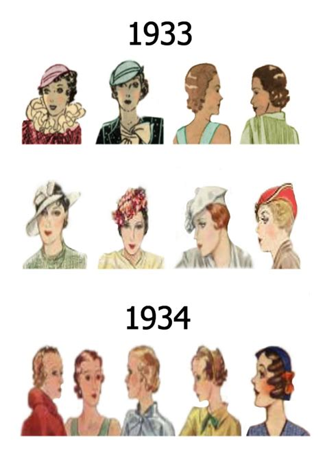 1937 hair for women women s hair 30 s and 40 s hat and hair styles fashion history 1930 1940