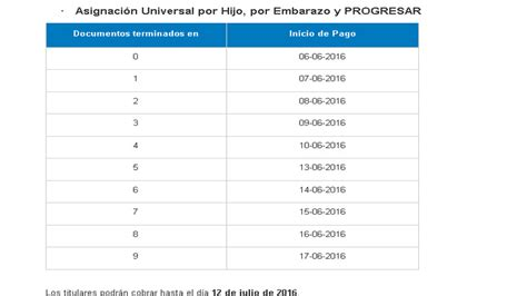 anses medio aguinaldo 2016 anses desempleo monto 2016 anses abona el medio aguinaldo