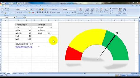 excel speedometer template create speedometer chart in excel