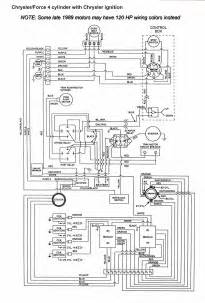 chion 171 b boat wiring diagram chion mobile home wiring diagram wiring diagrams