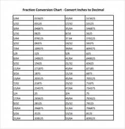 convert word document to template sle decimal conversion chart 11 documents in pdf word