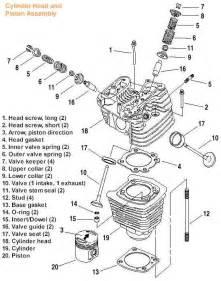 evo tc88 hybrid harley davidson forums harley davidson