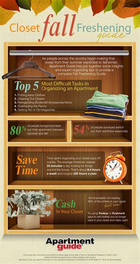 great fall closet clean out guide for purging unworn top 25 ideas about apartment guide infographics on