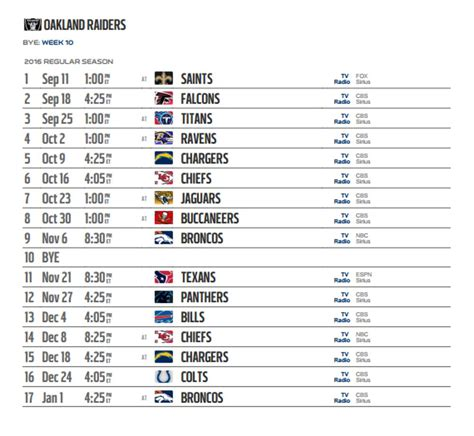 printable nfl schedule 2017 carolina panthers schedule 2016 2017 printable calendar