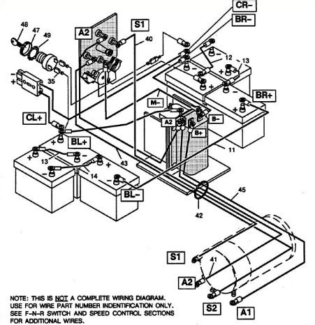 1982 club car wiring diagram wiring diagram and