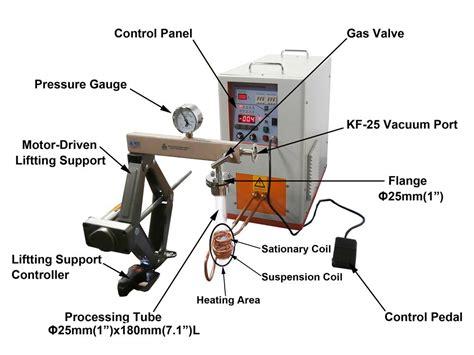 induction heater levitation compact vacuumable levitation melting system eq spg 6vms