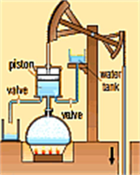 newcomen steam engine diagram newcomen biography