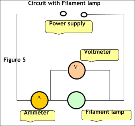 how does a fixed resistor affect voltage the aim of this experiment is to investigate the relationship between the current voltage and