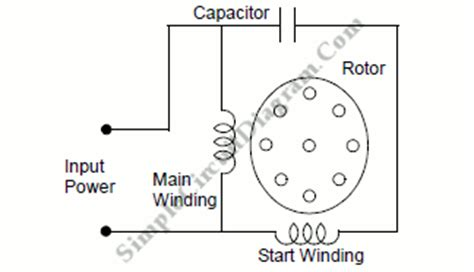 capacitor run motor diagram permanent split capacitor capacitor run ac induction motor simple circuit diagram