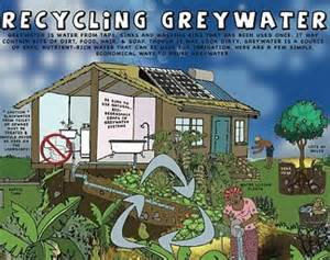 gray water systems for homes awesome permaculture poster series by afristar sprout