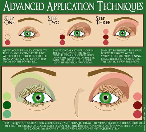 Eyeshadow Application mid week masterclass corrective make up part iiia