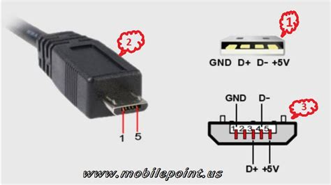 wiring diagram 7 pin micro usb wire color code