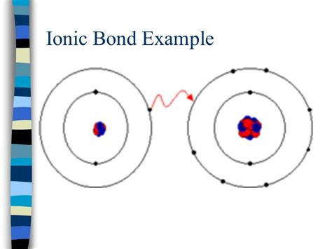 exle of ionic bond chemistry of at the completion of this unit students