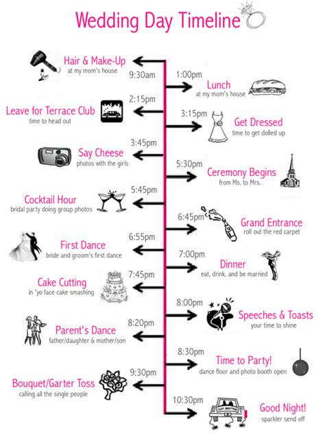wedding day timeline template my wedding day timeline weddingbee photo gallery