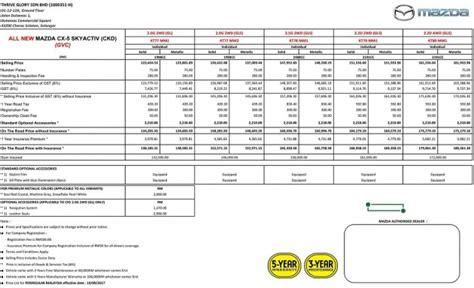 new mazda price list mazda cx 5 2017 harga untuk m sia dirujuk semula lima