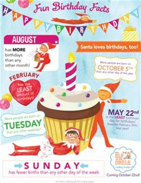 printable elf on the shelf birthday card 1000 images about happy birthday from the elf on the