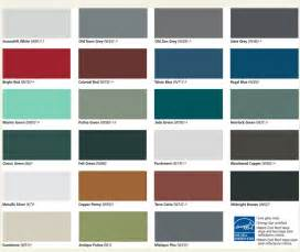dupont color charts car paint colors picture car pictures